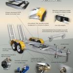 PLANT-TRAILER-TO-SUIT-SCISSOR-LIFT-SUREWELD-EWP-HAULOTTE-JLG-LV Forklifts