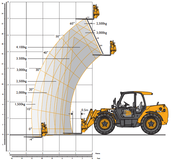 forklift features tonne diesel forklifts maximal hyster h50xm wiring diagram hyster h50xm wiring diagram
